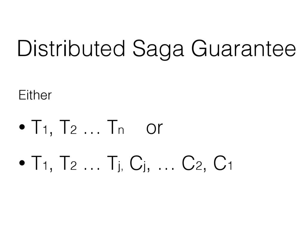 Distributed Saga Guarantee Either • T1, T2 … Tn...