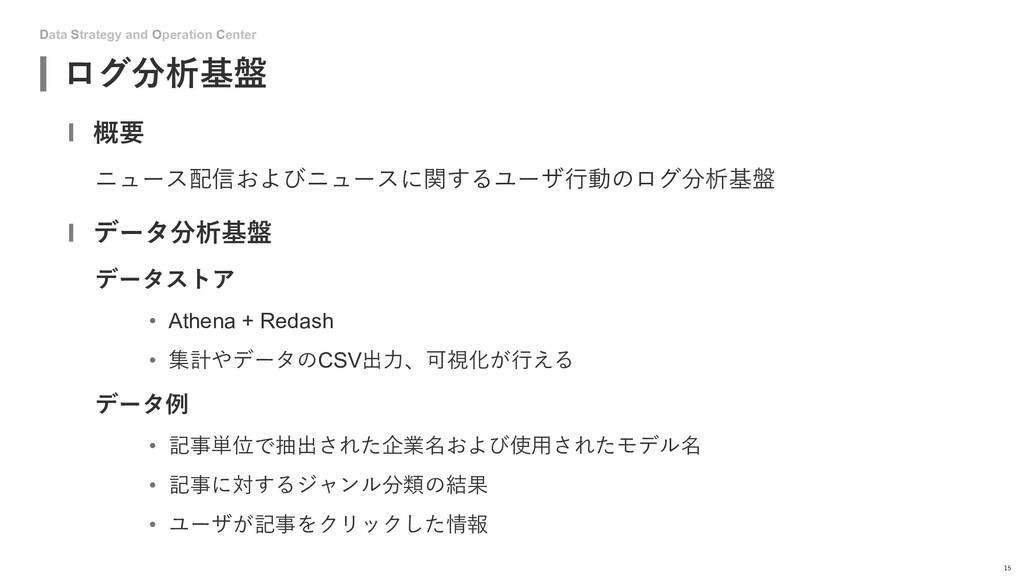 Data Strategy and Operation Center ログ分析基盤 15 概要...