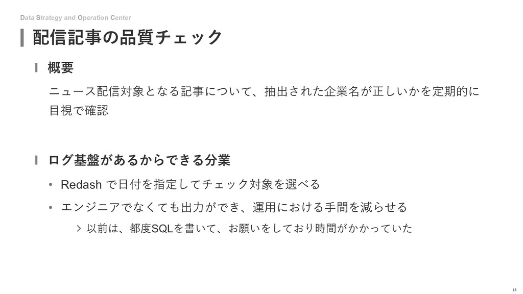 Data Strategy and Operation Center 配信記事の品質チェック ...