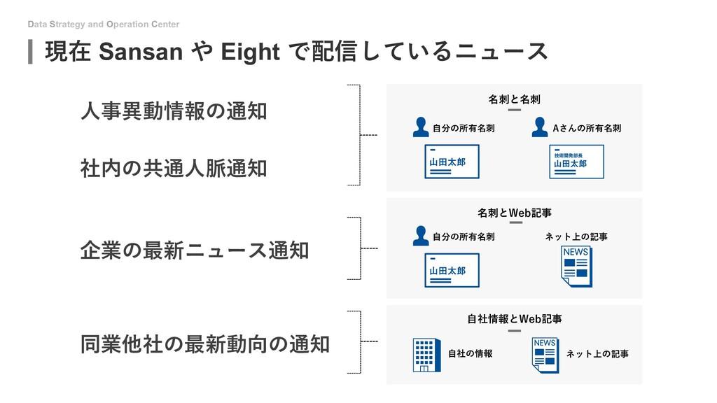 Data Strategy and Operation Center 現在 Sansan や ...