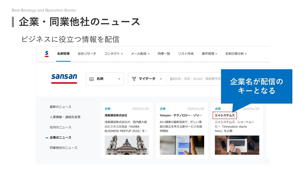 Data Strategy and Operation Center 企業・同業他社のニュース...