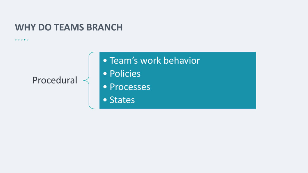 WHY DO TEAMS BRANCH Procedural • Team's work be...