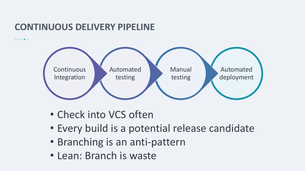 CONTINUOUS DELIVERY PIPELINE Automated deployme...
