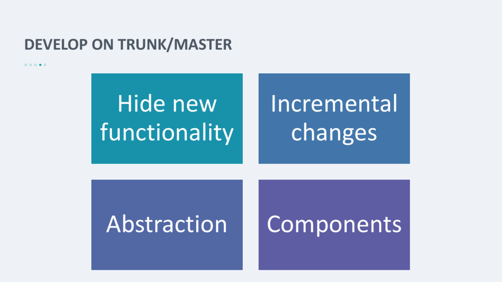 DEVELOP ON TRUNK/MASTER Hide new functionality ...