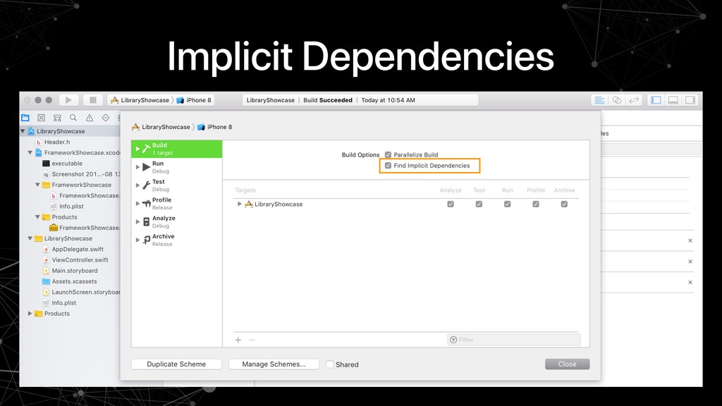 Implicit Dependencies
