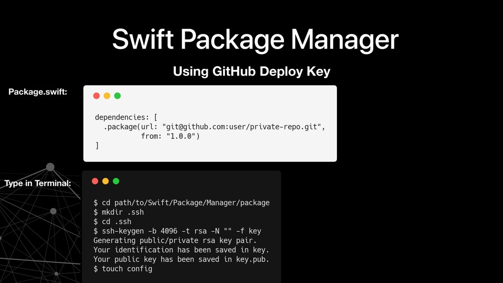 Swift Package Manager Using GitHub Deploy Key P...