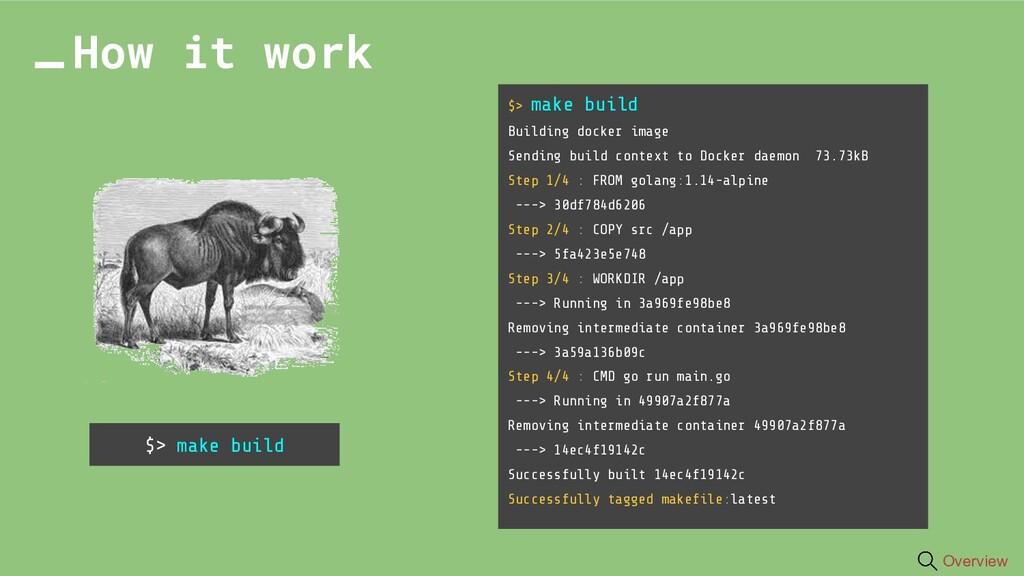 $> make build Building docker image Sending bui...