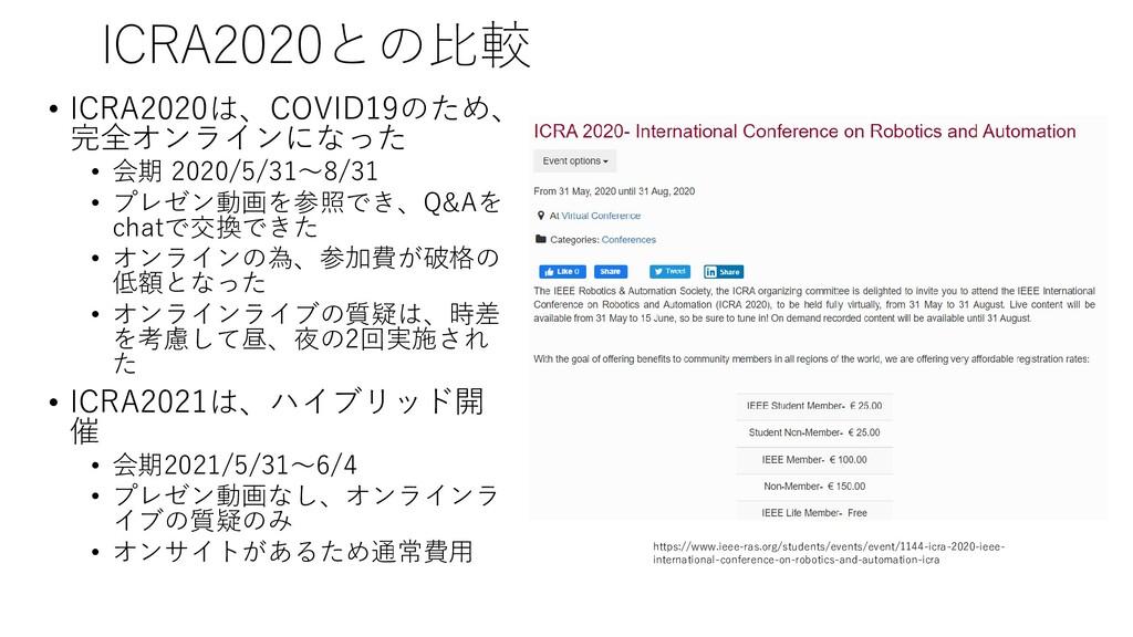 • ICRA2020は、COVID19のため、 完全オンラインになった • 会期 2020/5...