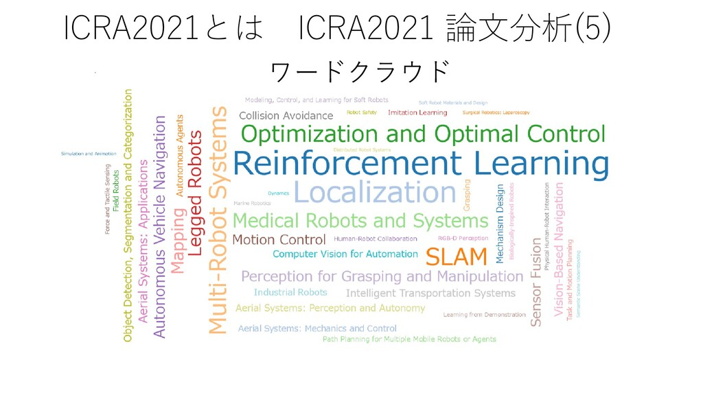 ICRA2021とは ICRA2021 論文分析(5) ワードクラウド
