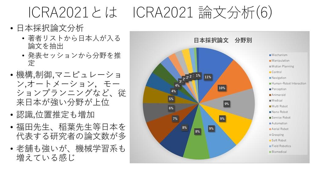 • 日本採択論文分析 • 著者リストから日本人が入る 論文を抽出 • 発表セッションから分野を...
