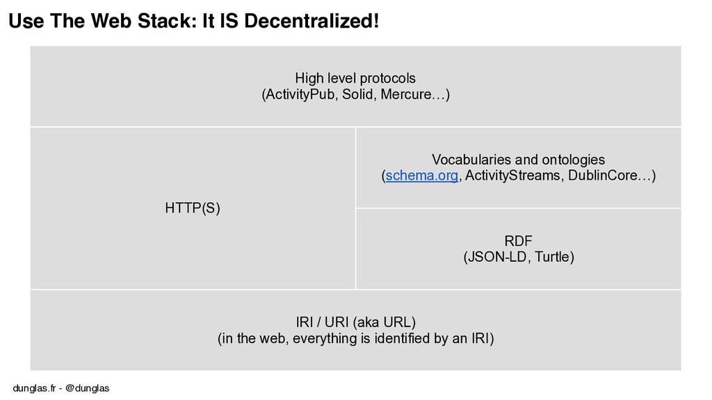 dunglas.fr - @dunglas High level protocols (Act...