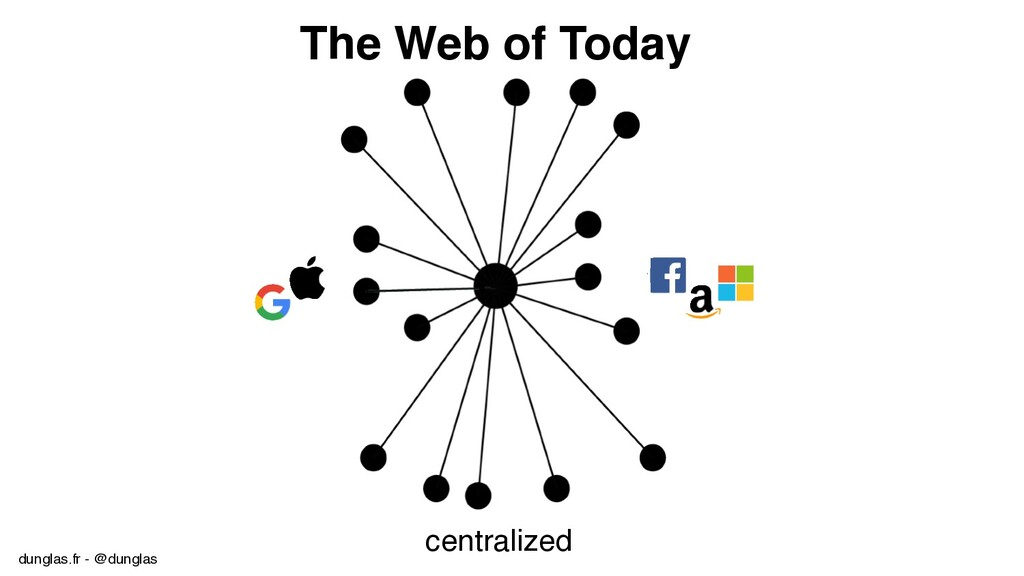 dunglas.fr - @dunglas The Web of Today centrali...