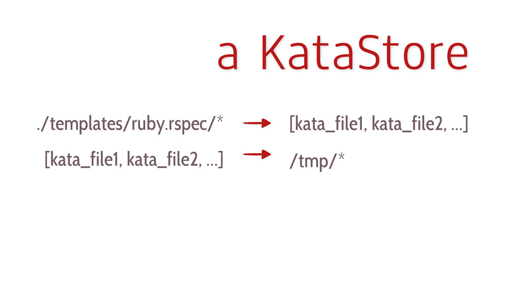 a KataStore ./templates/ruby.rspec/* [kata_file...