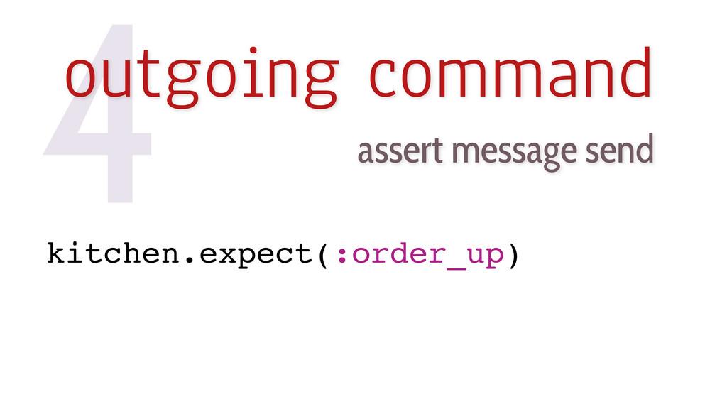 assert message send kitchen.expect(:order_up) 4...
