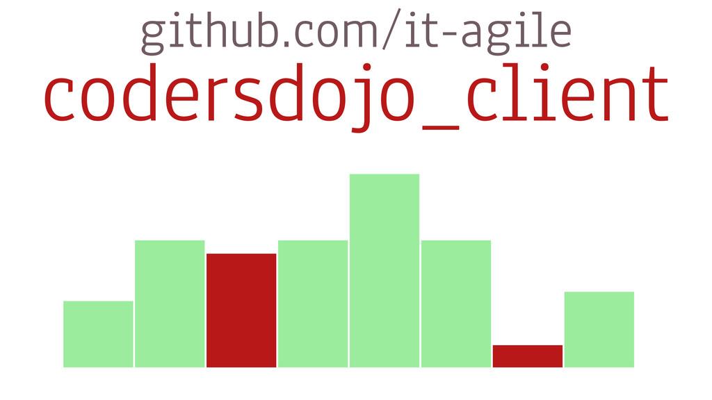 github.com/it-agile codersdojo_client