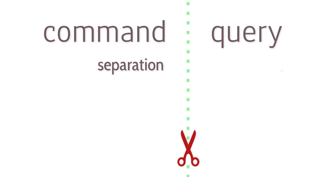 command query separation . . . . . . . . . . . ...