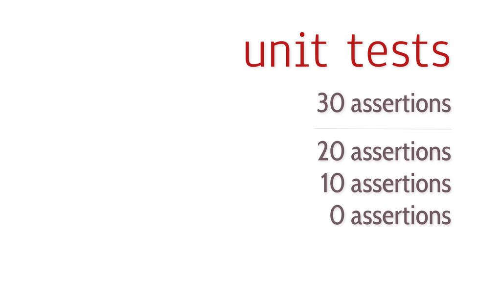 unit tests 30 assertions 20 assertions 10 asser...