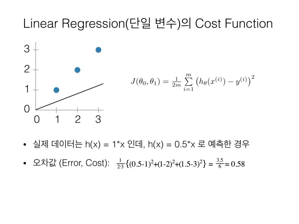 Linear Regression(ױੌ ߸ࣻ) Cost Function • पઁ ؘ...