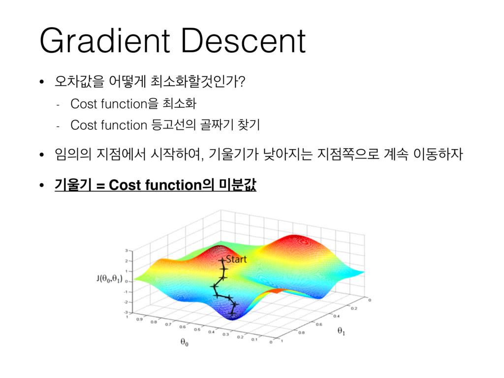Gradient Descent • য়ରчਸ যڌѱ ୭ࣗചೡѪੋо? - Cost fun...