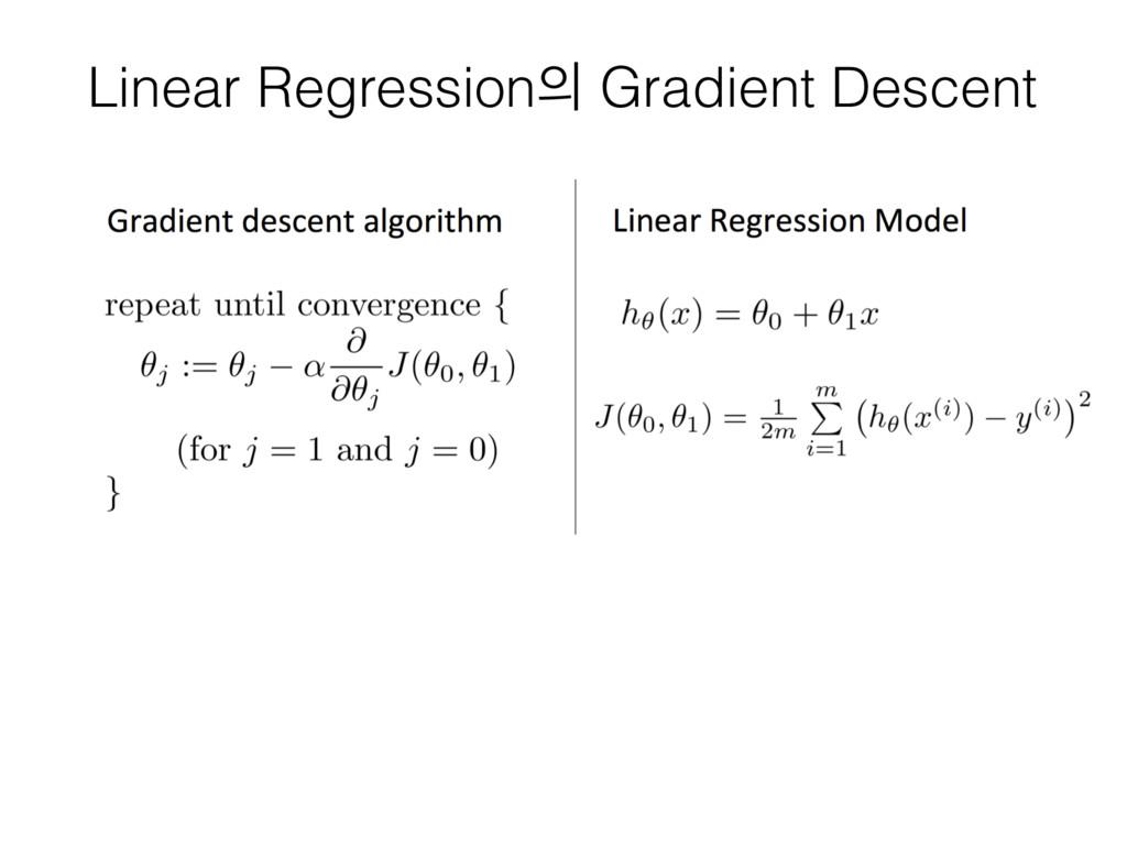 Linear Regression Gradient Descent