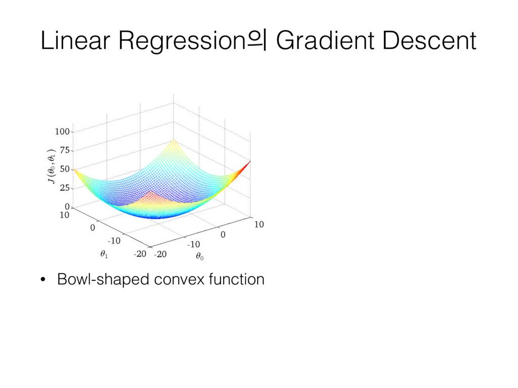 Linear Regression Gradient Descent • Bowl-shap...
