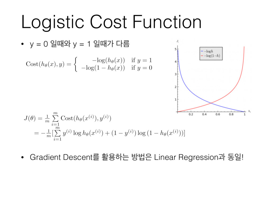 Logistic Cost Function • y = 0 ੌٸ৬ y = 1 ੌٸо ܴ...