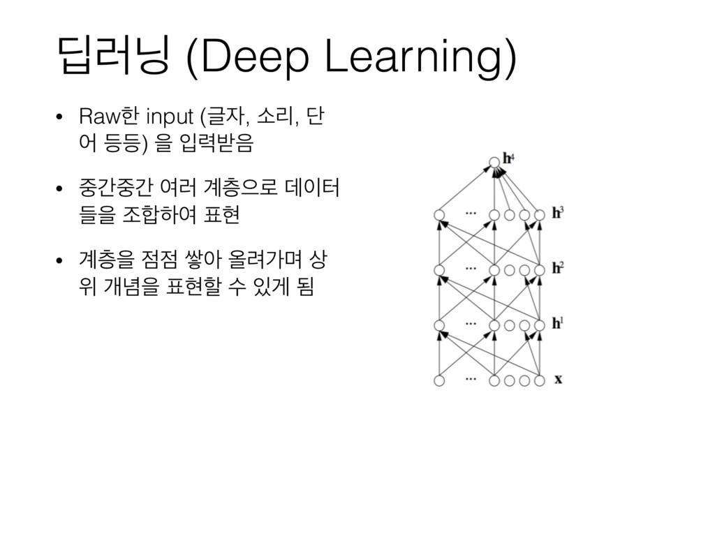 ٩۞ (Deep Learning) • Rawೠ input (Ӗ, ܻࣗ, ױ য ١...