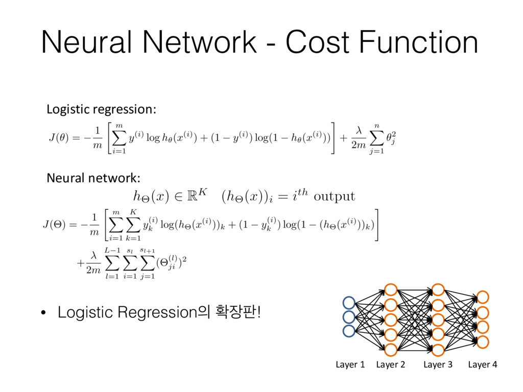Neural Network - Cost Function Layer 1 Layer 2 ...