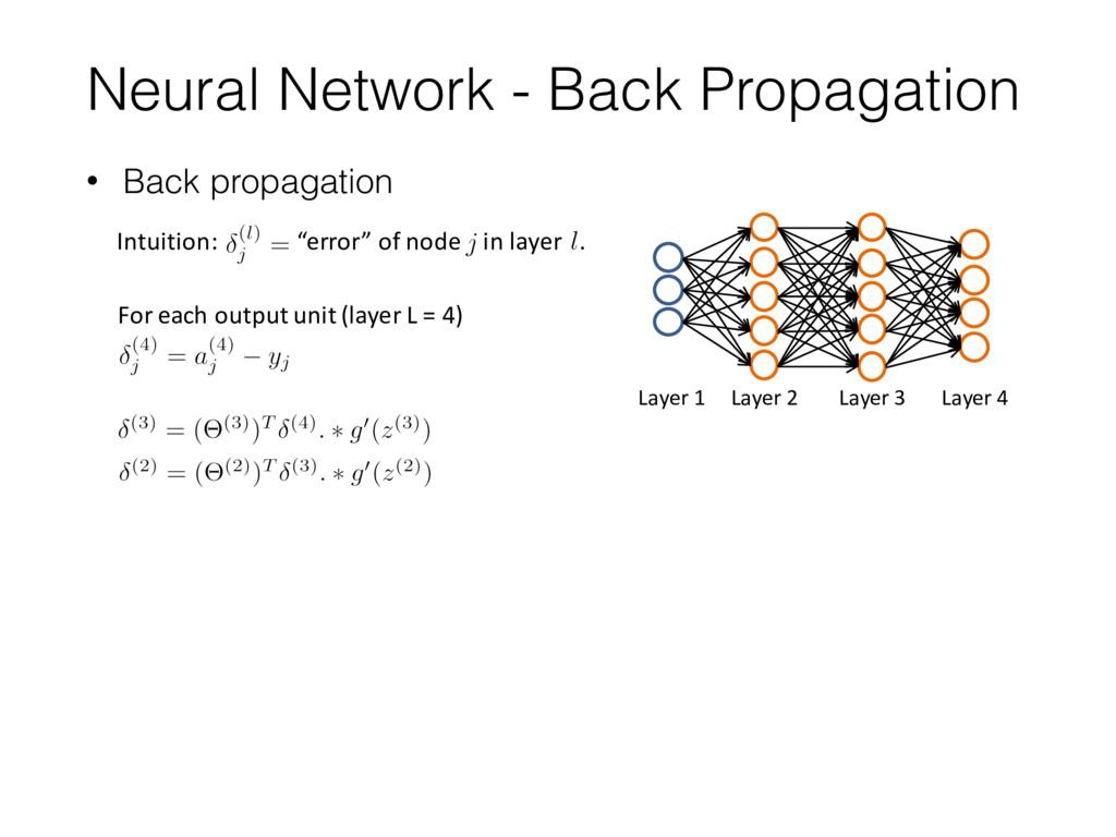 Neural Network - Back Propagation • Back propag...