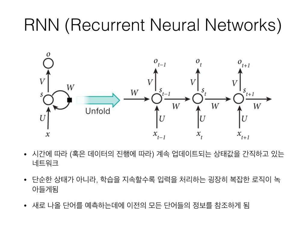RNN (Recurrent Neural Networks) • दрী ٮۄ ( ؘ...