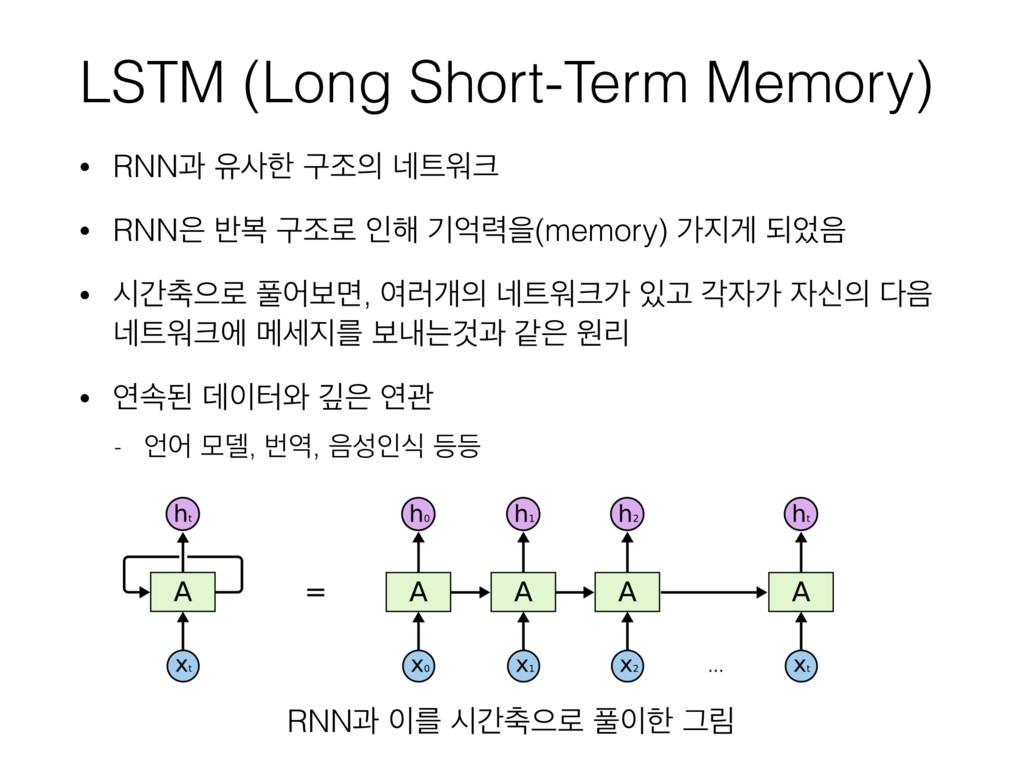 LSTM (Long Short-Term Memory) • RNNҗ ਬೠ ҳઑ ֎...