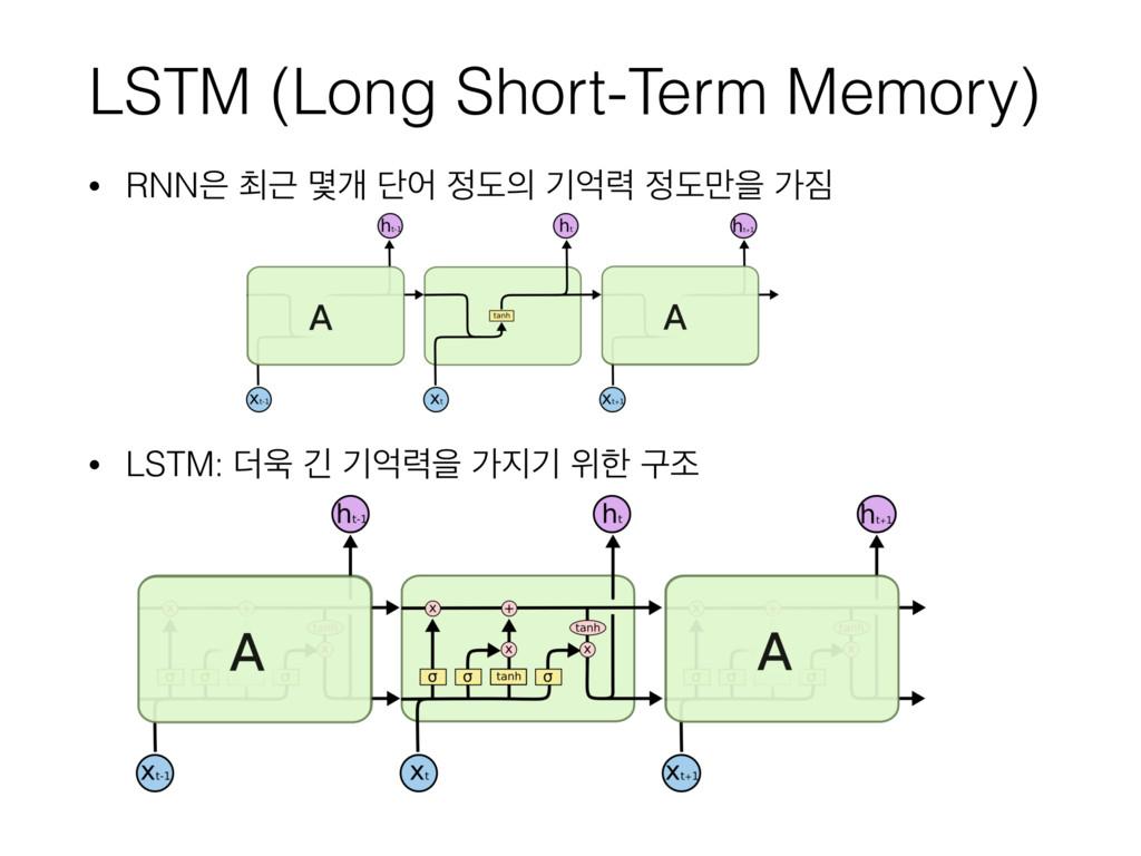 LSTM (Long Short-Term Memory) • RNN ୭Ӕ ݻѐ ױয ...