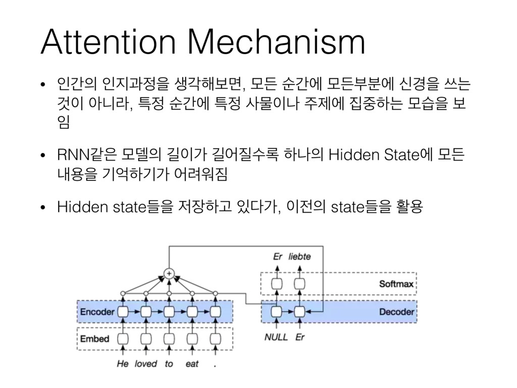 Attention Mechanism • ੋр ੋҗਸ ࢤп೧ࠁݶ, ݽٚ ࣽрী ݽ...