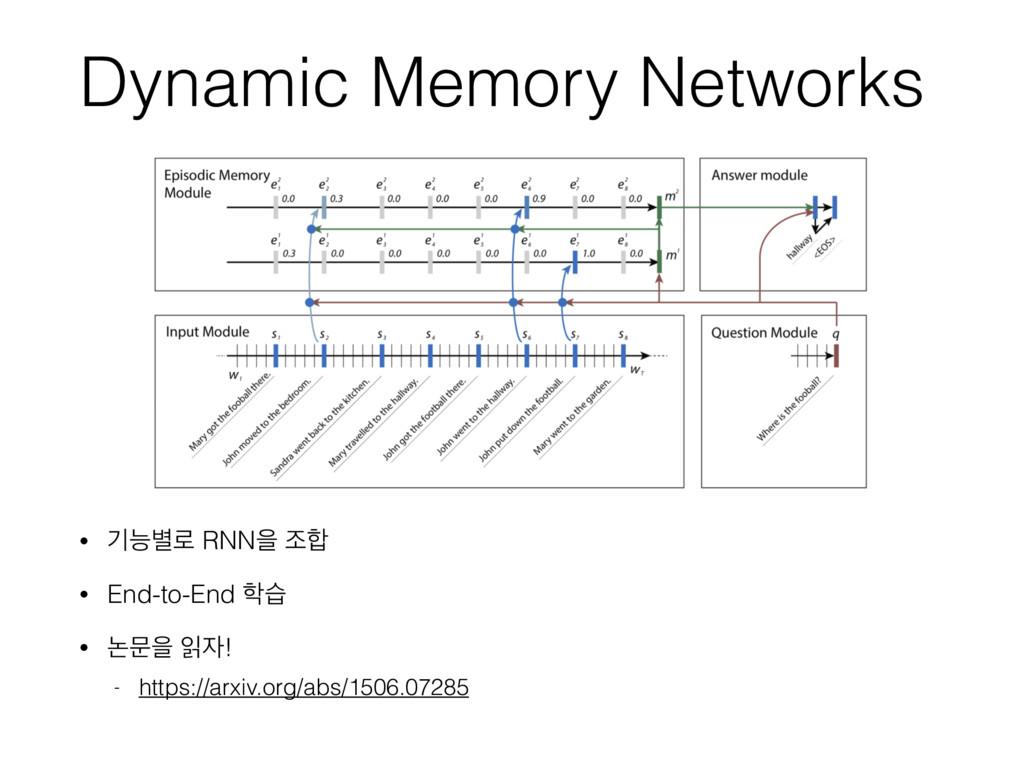 Dynamic Memory Networks • ӝמ߹۽ RNNਸ ઑ • End-to...