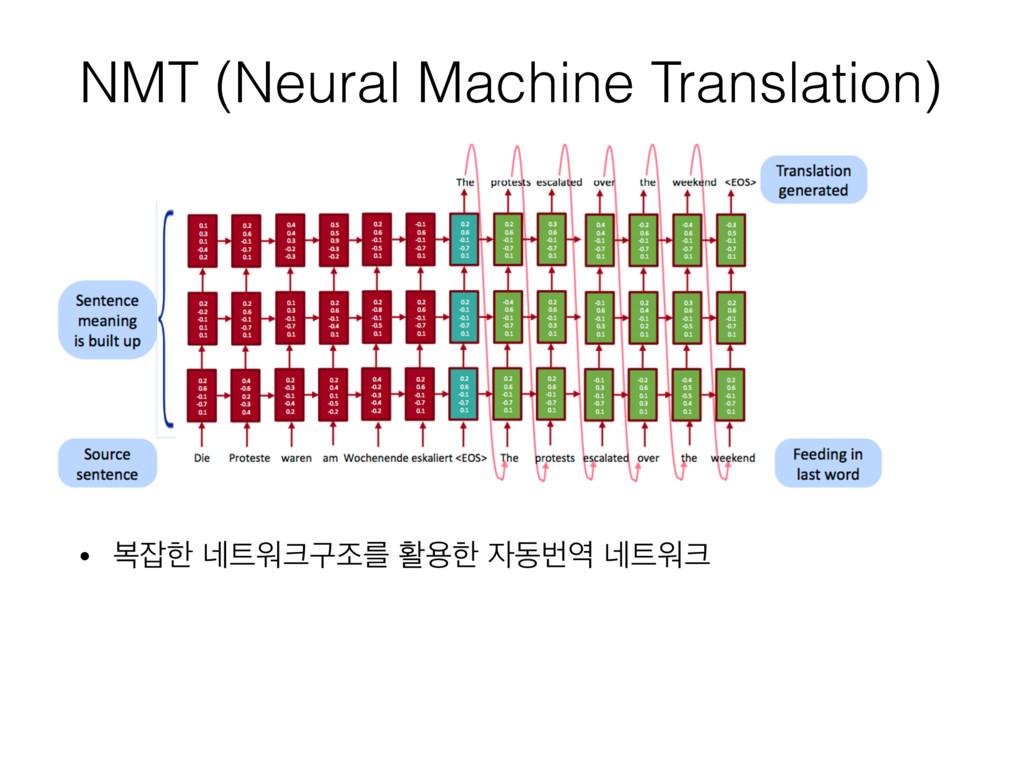 NMT (Neural Machine Translation) • ࠂೠ ֎ਕҳઑܳ ...