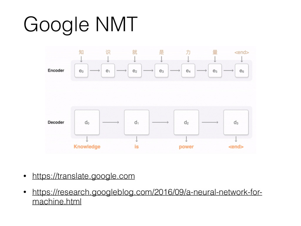 Google NMT • https://translate.google.com • htt...