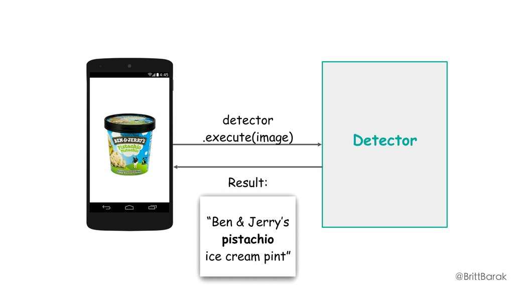 Detector detector .execute(image) Result: @Brit...