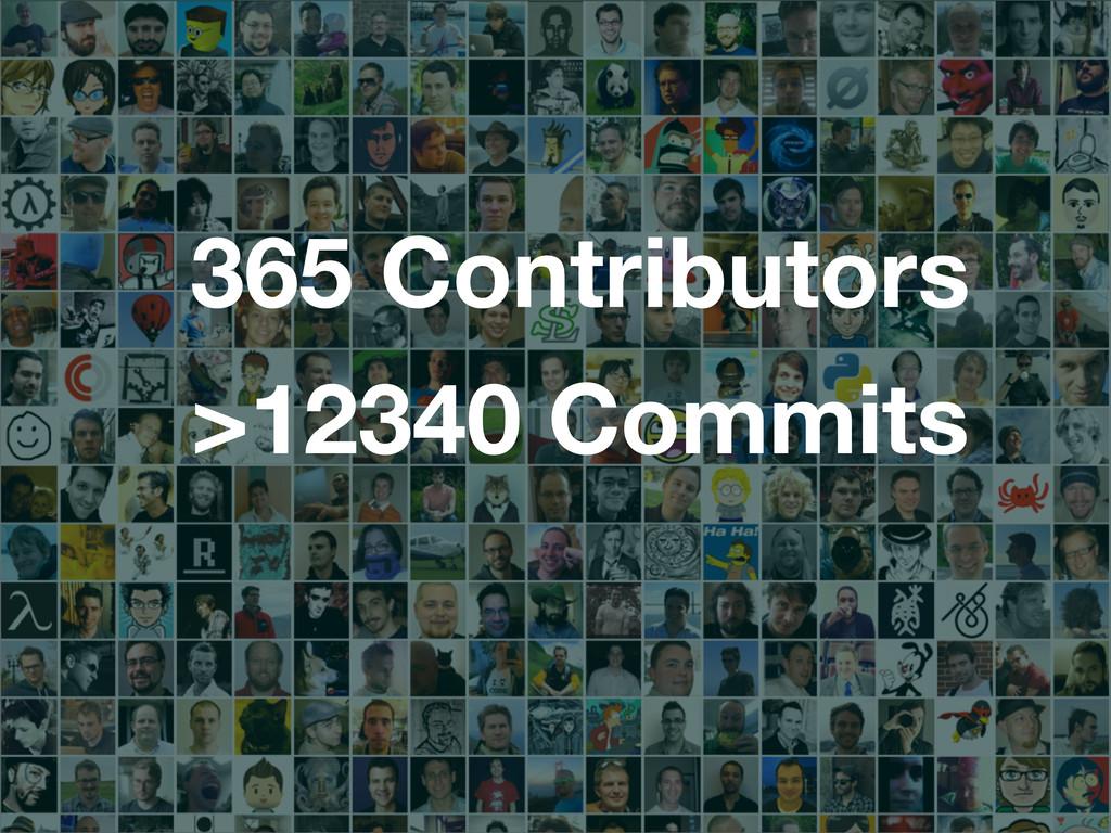 365 Contributors >12340 Commits