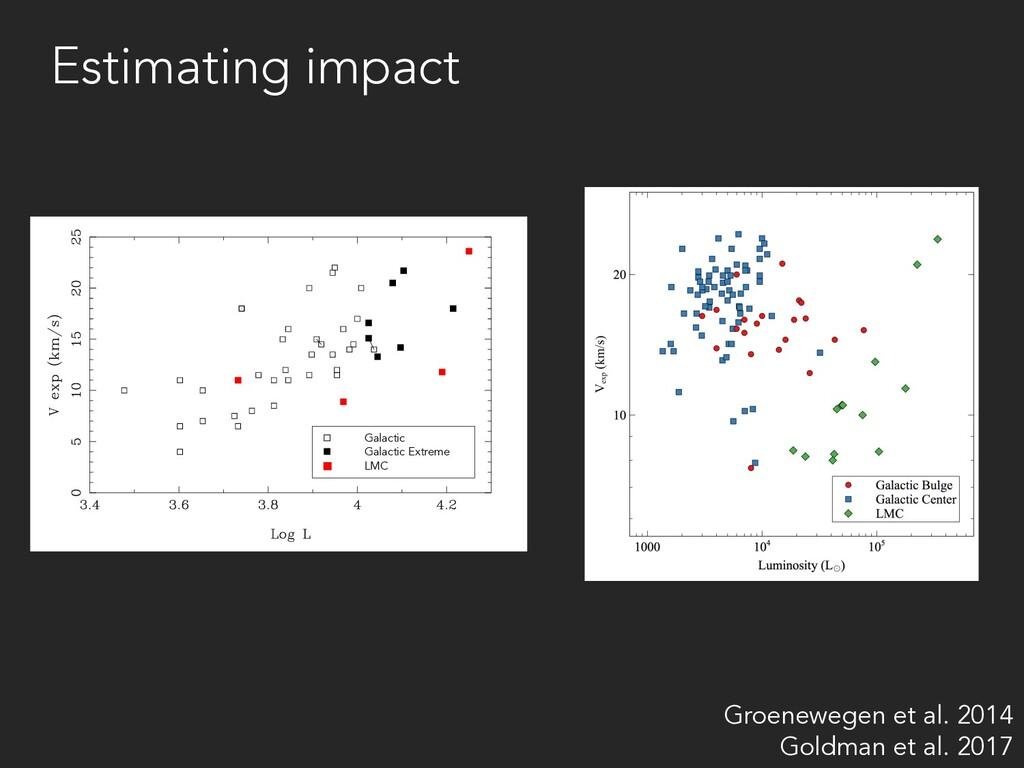 Groenewegen et al. 2014 Goldman et al. 2017 ◻ G...