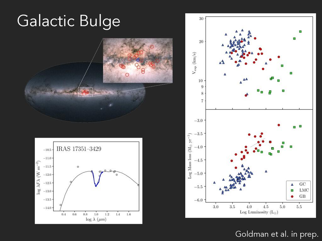 Galactic Bulge Goldman et al. in prep. 0.4 0.6 ...