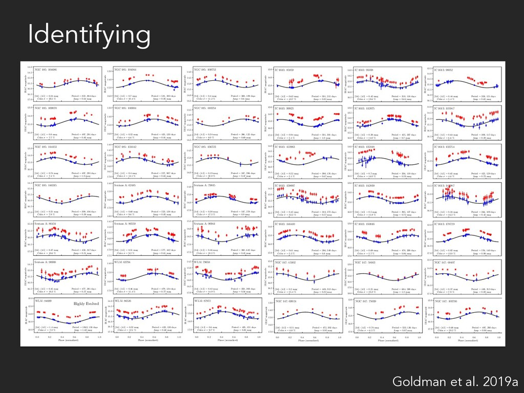 "Identifying Goldman et al. 2019a ""DUSTiNGS V: P..."