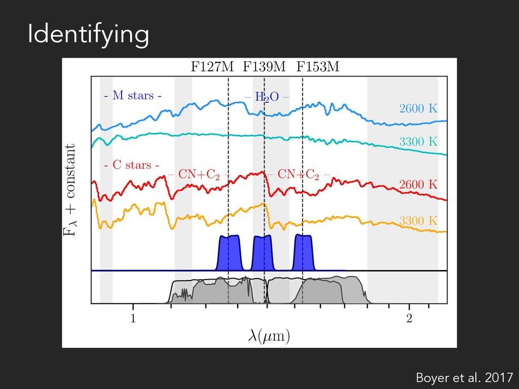 Identifying Boyer et al. 2017 1 2 (µm) F + cons...