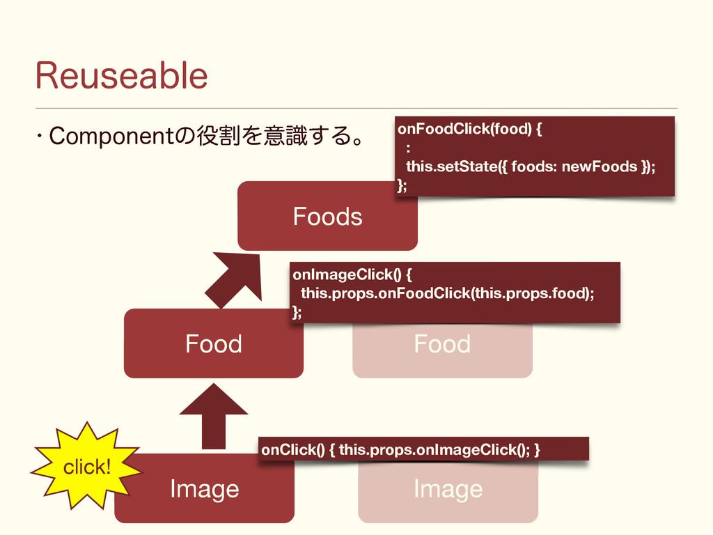 3FVTFBCMF w $PNQPOFOUͷׂΛҙࣝ͢Δɻ Image Image Food...