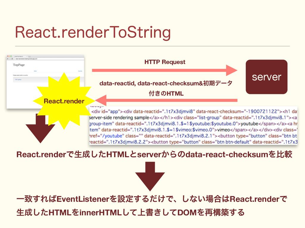 3FBDUSFOEFS5P4USJOH server HTTP Request data-r...