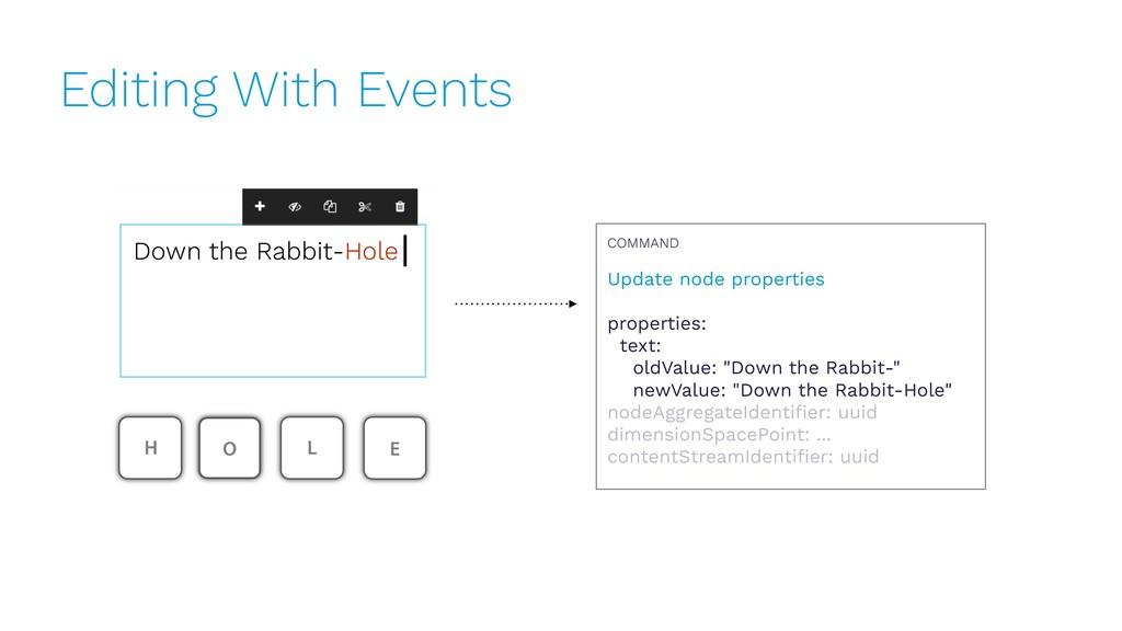 COMMAND Update node properties properties: text...