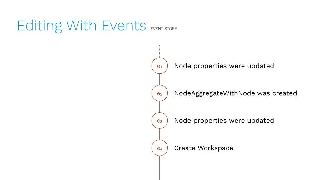 e1 EVENT STORE e1 Node properties were updated ...