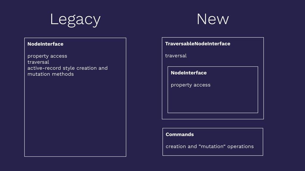 Legacy NodeInterface property access traversal ...
