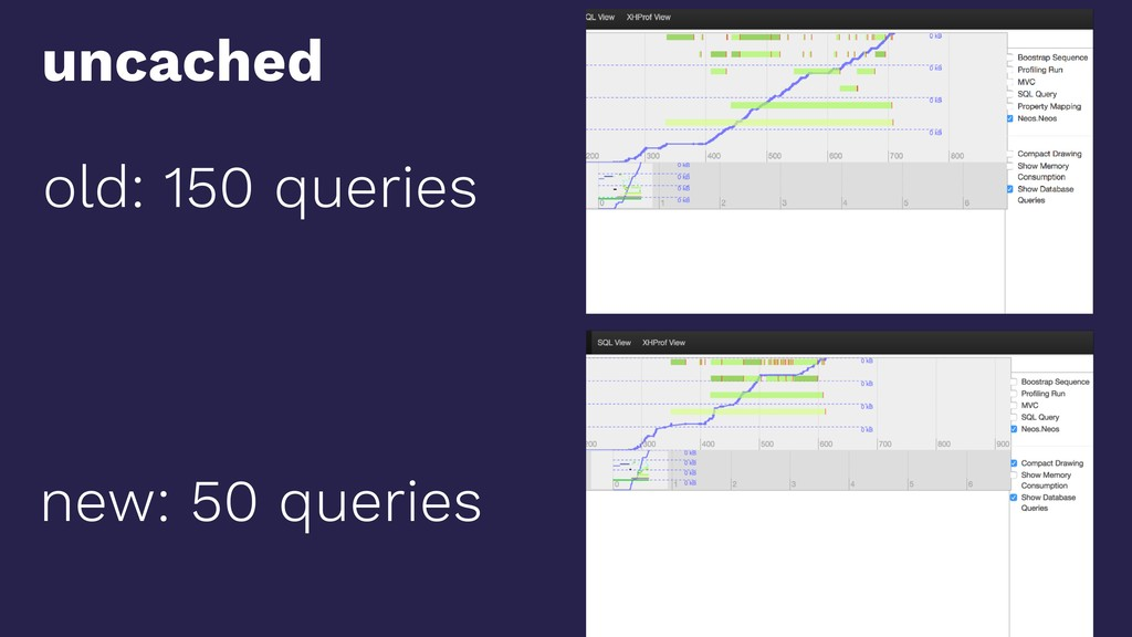 old: 150 queries new: 50 queries uncached