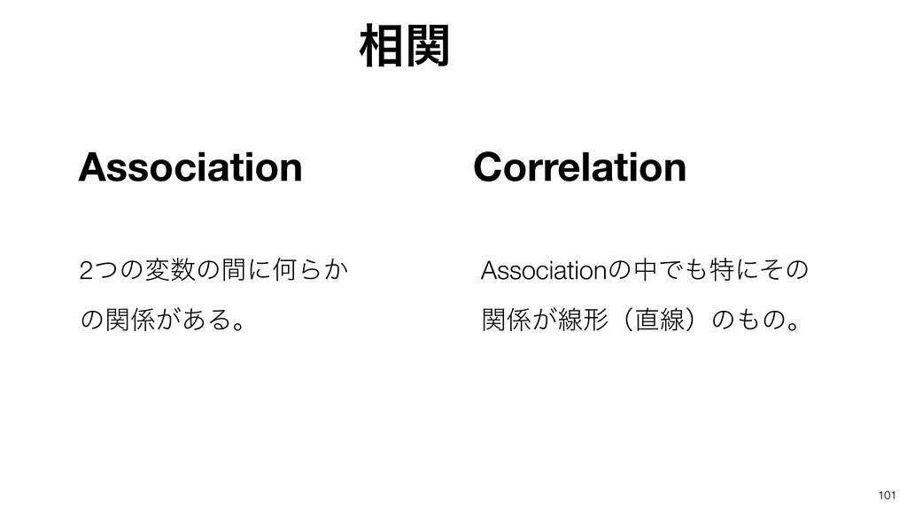 101 Association Correlation 2ͭͷมͷؒʹԿΒ͔ ͷ͕ؔ͋Δɻ...