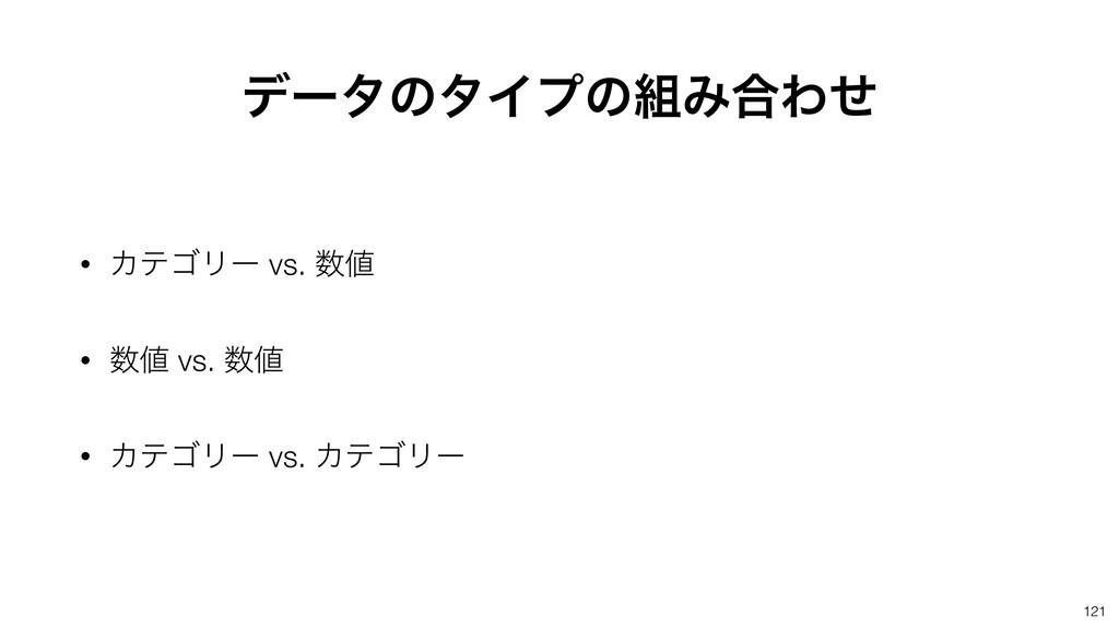 121 • ΧςΰϦʔ vs.  •  vs.  • ΧςΰϦʔ vs. ΧςΰϦ...
